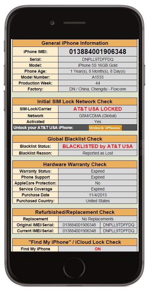 iPhone IMEI Checker - Network, SIM Lock & Blacklist Checker for iPhone